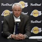 Mitch Kupchak Lakers